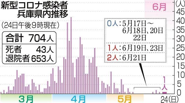 愛媛 新聞 コロナ 速報