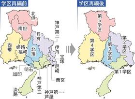 倍率 兵庫 二 学区 公立 県 2021 高校 第