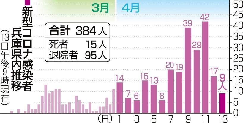 福島 県 コロナ 感染 者 今日 新型コロナ 福島県内2人死亡21人感染(福島民報)